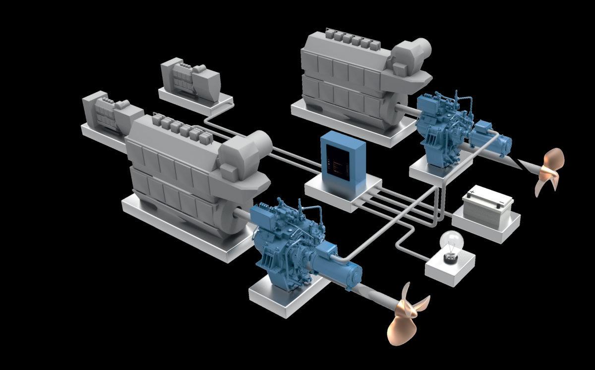 reintjes hybrid systems